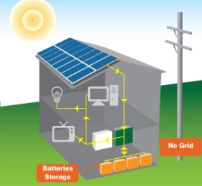 solar power system off grid