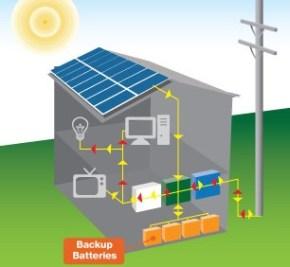 solar power system hybrid